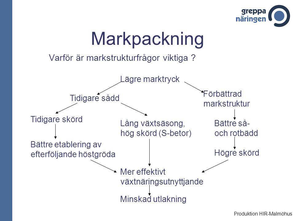 Markpackning Varför är markstrukturfrågor viktiga ? Lägre marktryck Tidigare sådd Tidigare skörd Bättre etablering av efterföljande höstgröda Lång väx