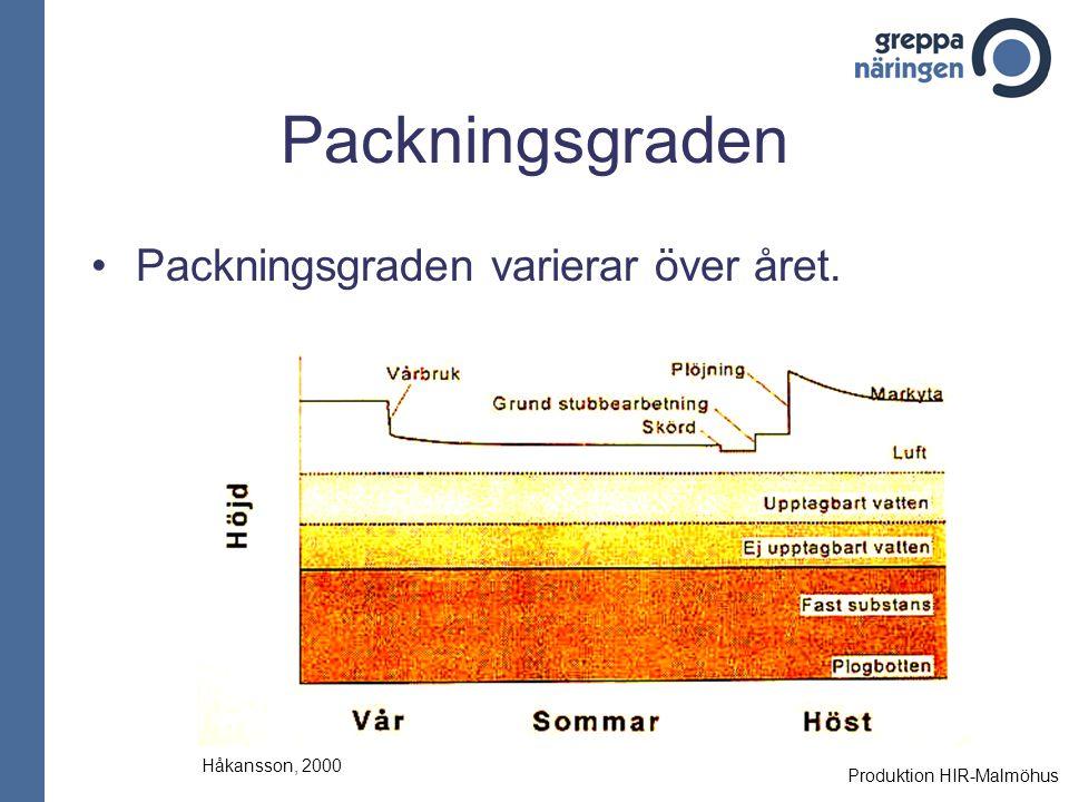 Packningsgraden Packningsgraden varierar över året. Håkansson, 2000 Produktion HIR-Malmöhus