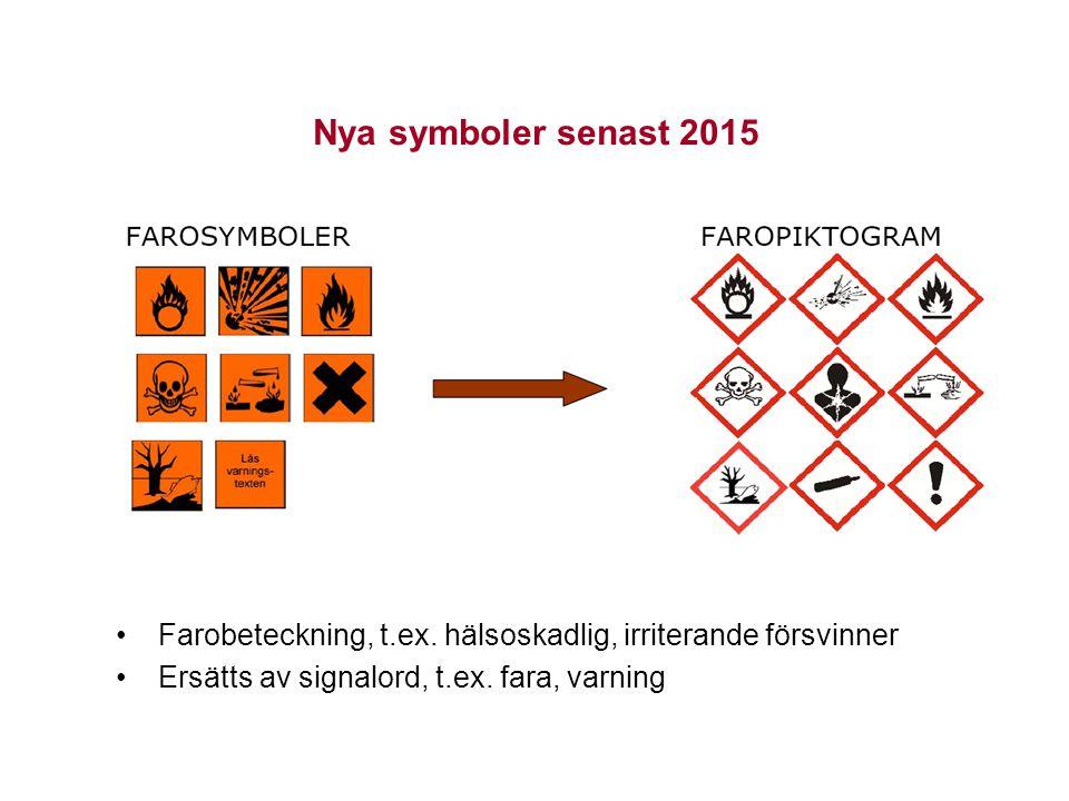 Nya symboler senast 2015 Farobeteckning, t.ex.