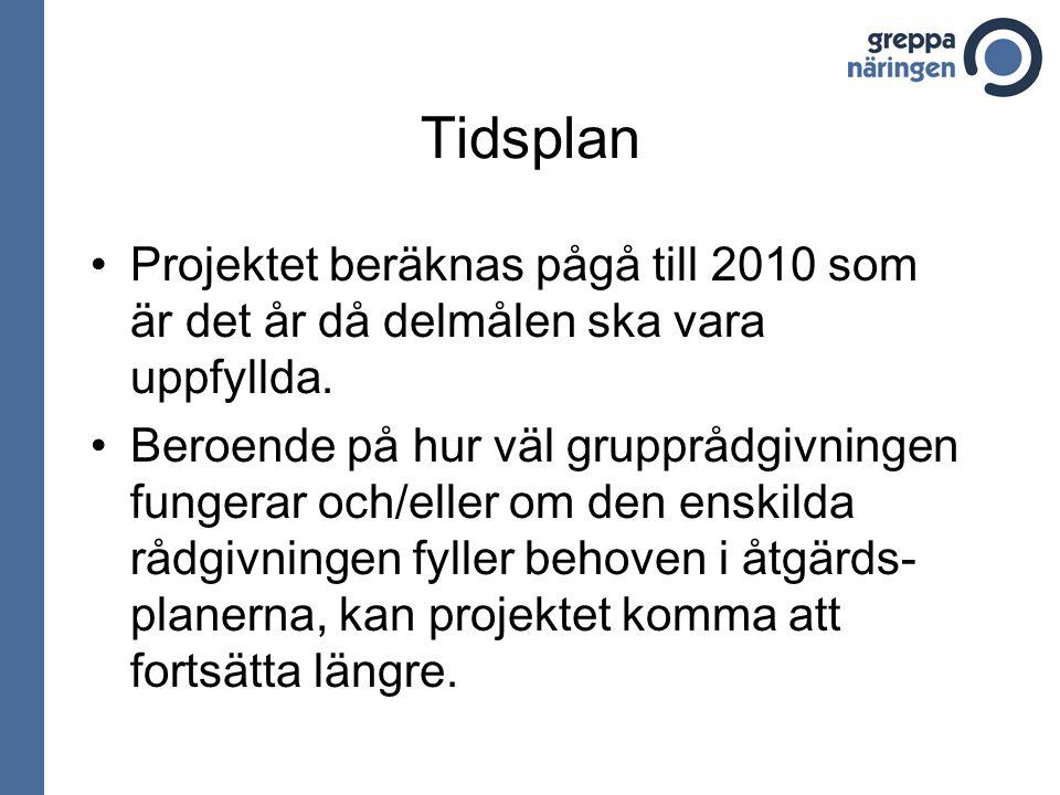 Tidsplan Projektet beräknas pågå till 2010 som är det år då delmålen ska vara uppfyllda.