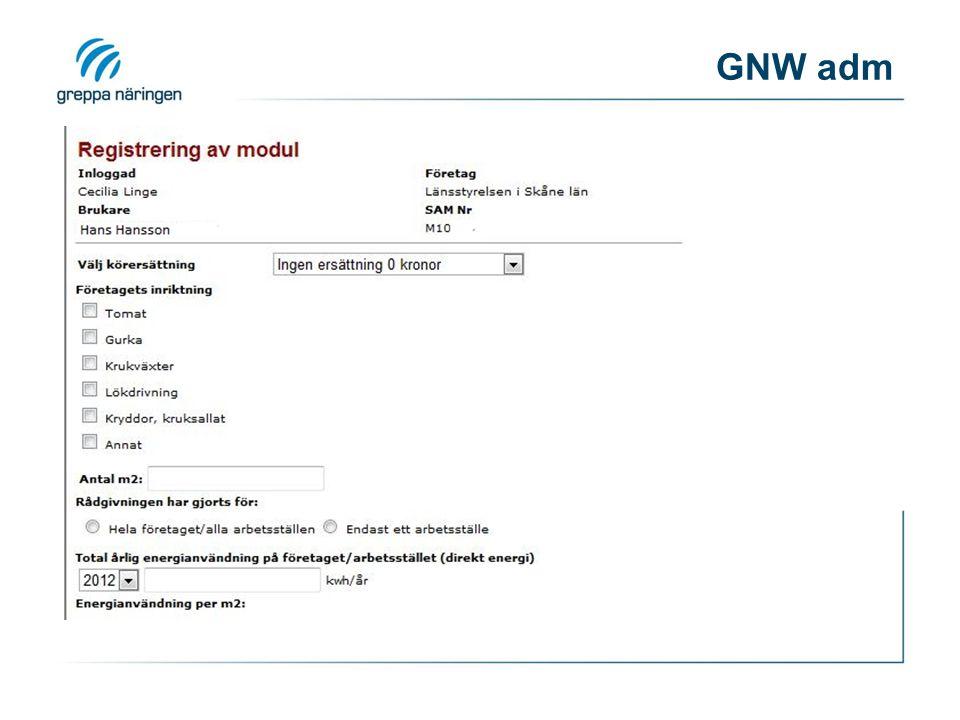 GNW adm