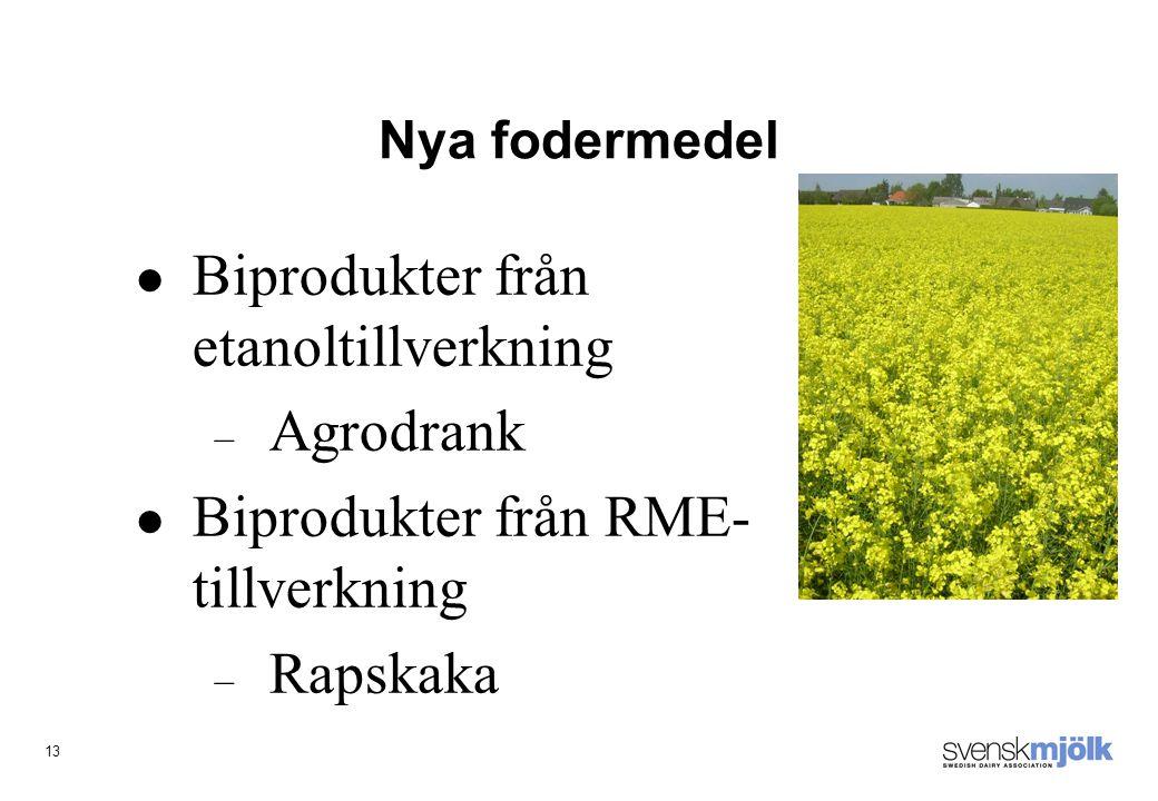13 Nya fodermedel Biprodukter från etanoltillverkning – Agrodrank Biprodukter från RME- tillverkning – Rapskaka
