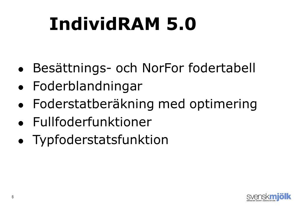 8 IndividRAM 5.0 Besättnings- och NorFor fodertabell Foderblandningar Foderstatberäkning med optimering Fullfoderfunktioner Typfoderstatsfunktion