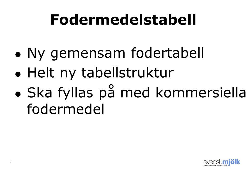 9 Fodermedelstabell Ny gemensam fodertabell Helt ny tabellstruktur Ska fyllas på med kommersiella fodermedel