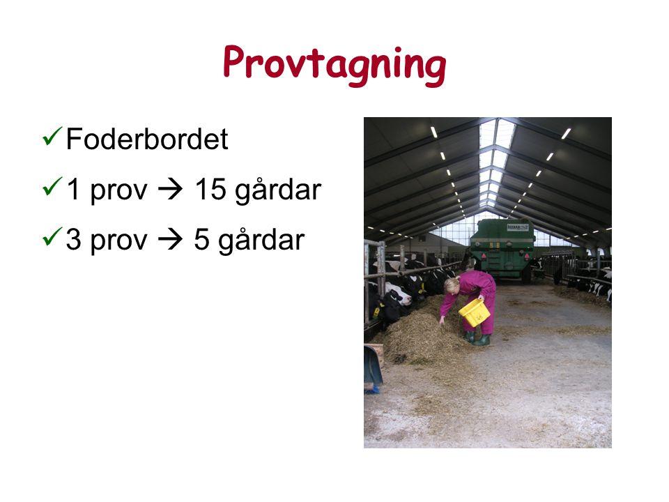 Provtagning Foderbordet 1 prov  15 gårdar 3 prov  5 gårdar