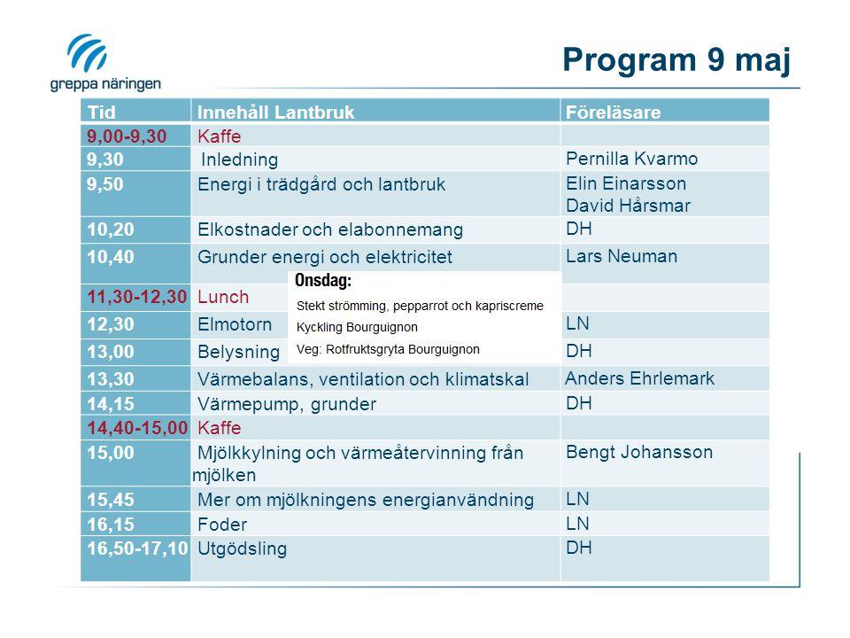 Program 9 maj Tid Innehåll Lantbruk Föreläsare 9,00-9,30 Kaffe 9,30Inledning Pernilla Kvarmo 9,50 Energi i trädgård och lantbruk Elin Einarsson David Hårsmar 10,20 Elkostnader och elabonnemang DH 10,40 Grunder energi och elektricitet Lars Neuman 11,30-12,30 Lunch 12,30 Elmotorn LN 13,00 Belysning DH 13,30 Värmebalans, ventilation och klimatskal Anders Ehrlemark 14,15 Värmepump, grunder DH 14,40-15,00 Kaffe 15,00 Mjölkkylning och värmeåtervinning från mjölken Bengt Johansson 15,45 Mer om mjölkningens energianvändning LN 16,15 Foder LN 16,50-17,10 Utgödsling DH