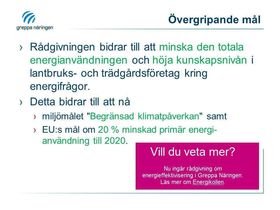 Övergripande mål ›Rådgivningen bidrar till att minska den totala energianvändningen och höja kunskapsnivån i lantbruks- och trädgårdsföretag kring energifrågor.