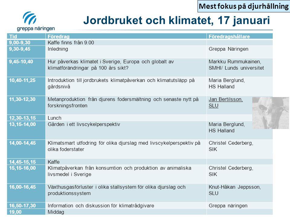 Jordbruket och klimatet, 18 januari TidFöredragFöredragshållare 8,00-9,00Klimat som en röd tråd i Greppa Näringen - Vad är klimatkollenTorben Kudsk, Greppa Näringen, Jordbruksverket 9,00-9,30Kaffe 9,30-10,30Lustgas från mark – jordbrukets stora utmaning!Åsa Kasimir Klemedtsson, Göteborgs universitet 10,30-11,15Växthusgasförluster vid lagring och spridning av stallgödsel och klimatsmart gödselhantering Lena Rodhe, JTI 11,15-11,30Organogena jordars utsläpp av växthusgaserKerstin Berglund, SLU 11,30-12,20Lunch 12,20-12,50Forts Organogena jordars utsläpp av växthusgaserKerstin Berglund, SLU 12,50-13,40Bioenergi från jordbruket ur ett systemperspektivPål Börjesson, Lunds Tekniska Högskola 13,40-14,20Energieffektivisering och minskad drivmedelsanvändningChrister Johansson, LRF Konsult 14,20-15,00Gruppdiskussioner och kaffe 15,00-15,30Återsamling, gemensam diskussion om åtgärder på gården 15,30-16,20Växtföljdens roll långsiktigt - för skördenivå, utsläpp av växthusgaser och kolinlagring i åkermark.
