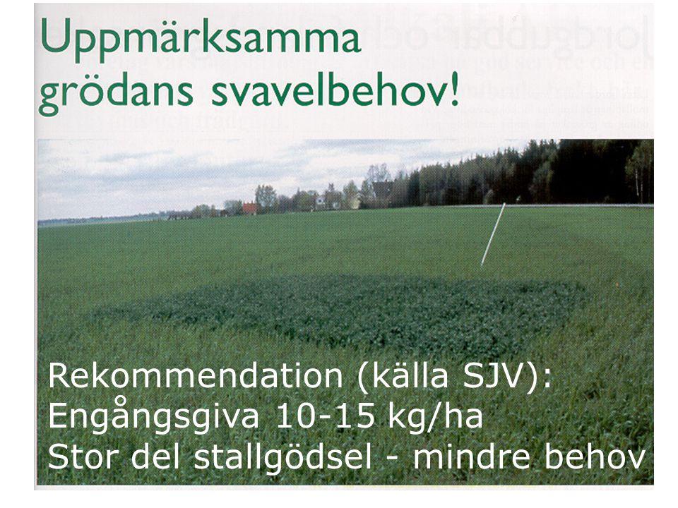 Rekommendation (källa SJV): Engångsgiva 10-15 kg/ha Stor del stallgödsel - mindre behov