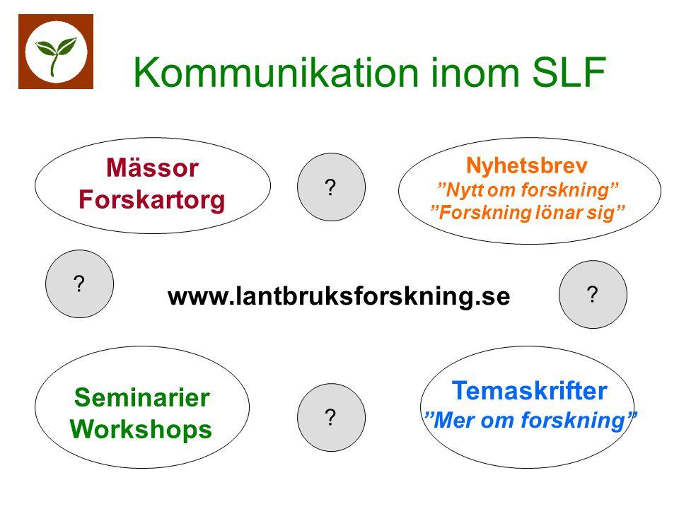 Mässor Forskartorg Seminarier Workshops Nyhetsbrev Nytt om forskning Forskning lönar sig Temaskrifter Mer om forskning www.lantbruksforskning.se .