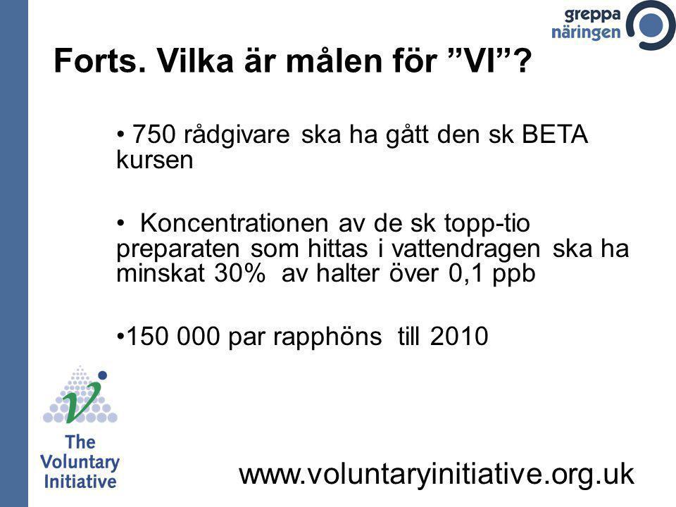 www.voluntaryinitiative.org.uk 750 rådgivare ska ha gått den sk BETA kursen Koncentrationen av de sk topp-tio preparaten som hittas i vattendragen ska ha minskat 30% av halter över 0,1 ppb 150 000 par rapphöns till 2010 Forts.
