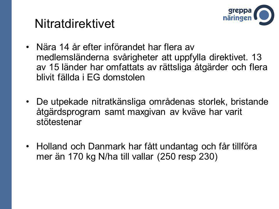 Nitratdirektivet Nära 14 år efter införandet har flera av medlemsländerna svårigheter att uppfylla direktivet.