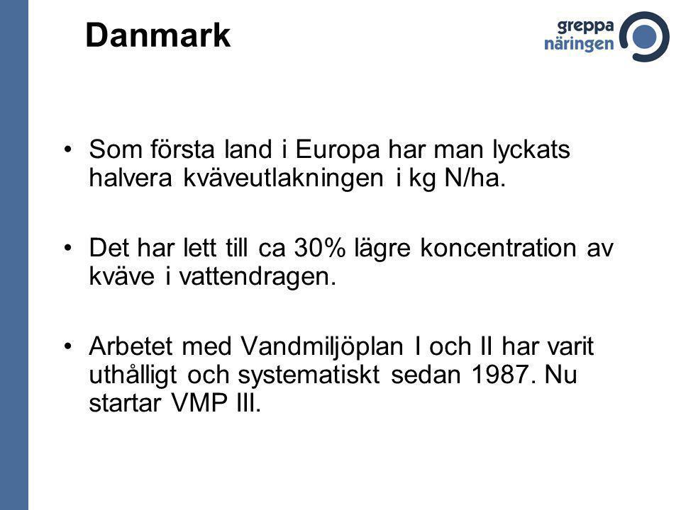 Danmark Som första land i Europa har man lyckats halvera kväveutlakningen i kg N/ha.