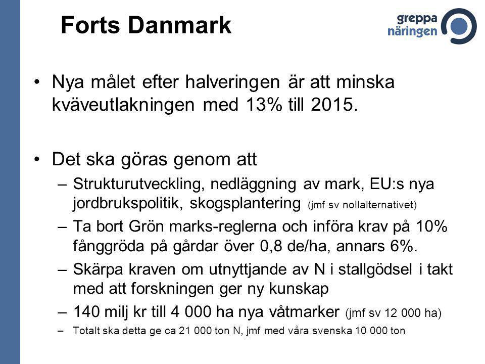 Forts Danmark Nya målet efter halveringen är att minska kväveutlakningen med 13% till 2015.