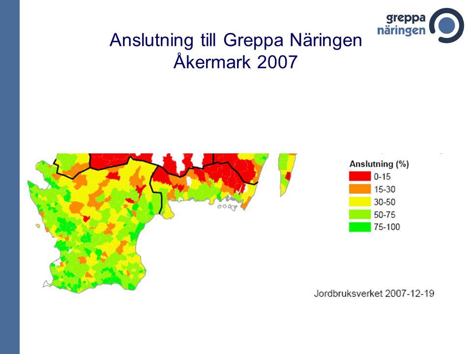 Anslutning till Greppa Näringen Åkermark 2007