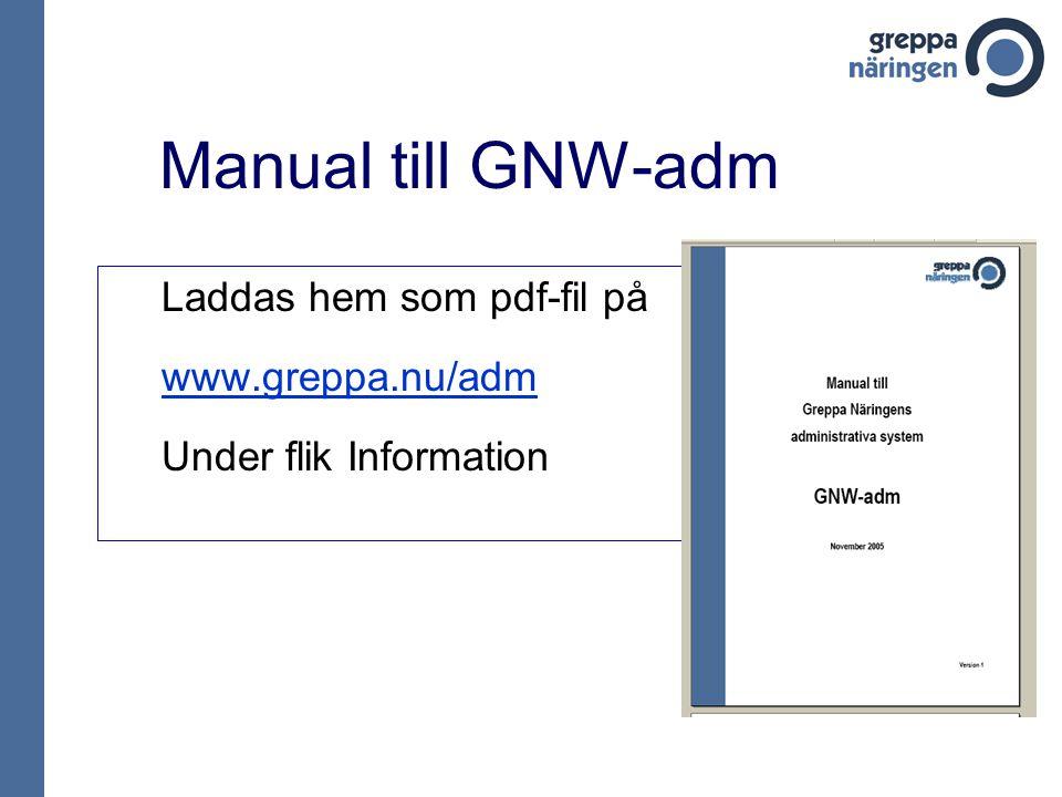 Manual till GNW-adm Laddas hem som pdf-fil på www.greppa.nu/adm Under flik Information