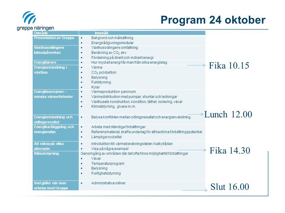 Program 24 oktober OmrådeInnehåll Presentation av Greppa  Bakgrund och målsättning  Energirådgivningsmoduler Växthusodlingens klimatpåverkan  Växth