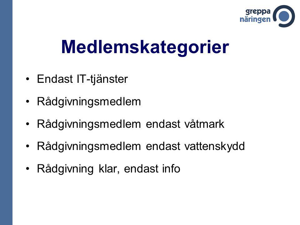 Medlemskategorier Endast IT-tjänster Rådgivningsmedlem Rådgivningsmedlem endast våtmark Rådgivningsmedlem endast vattenskydd Rådgivning klar, endast info