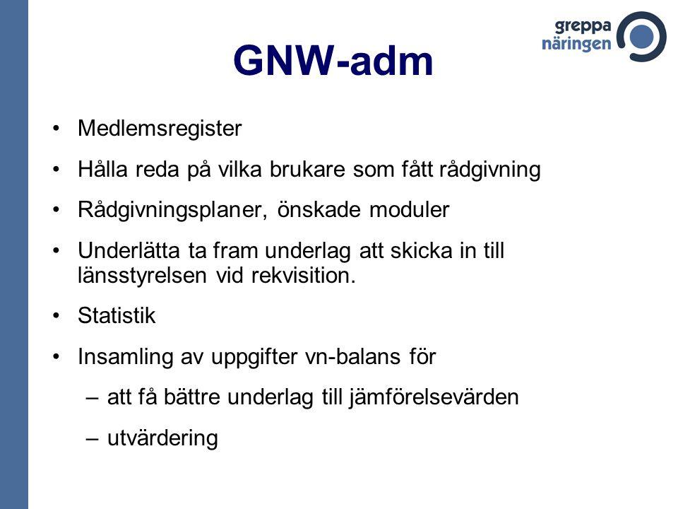 GNW-adm Medlemsregister Hålla reda på vilka brukare som fått rådgivning Rådgivningsplaner, önskade moduler Underlätta ta fram underlag att skicka in till länsstyrelsen vid rekvisition.