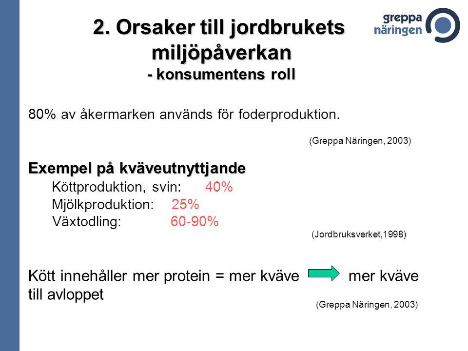 2. Orsaker till jordbrukets miljöpåverkan - konsumentens roll 80% av åkermarken används för foderproduktion. Exempel på kväveutnyttjande Köttproduktio