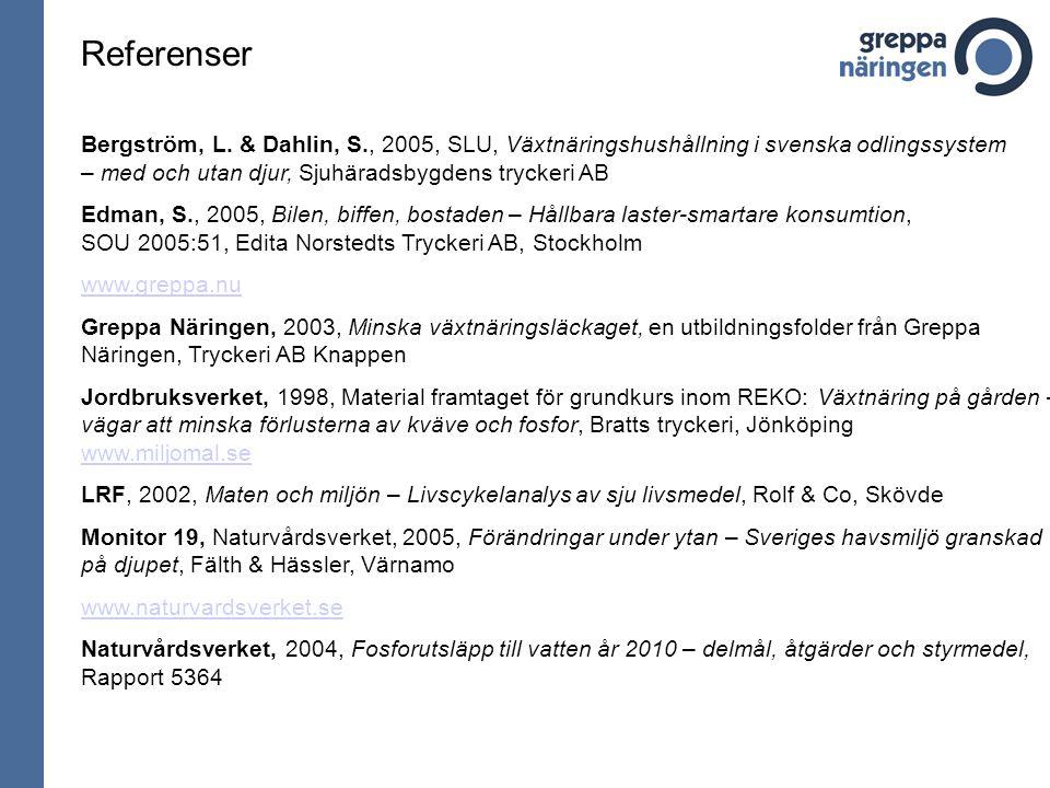 Referenser Bergström, L. & Dahlin, S., 2005, SLU, Växtnäringshushållning i svenska odlingssystem – med och utan djur, Sjuhäradsbygdens tryckeri AB Edm