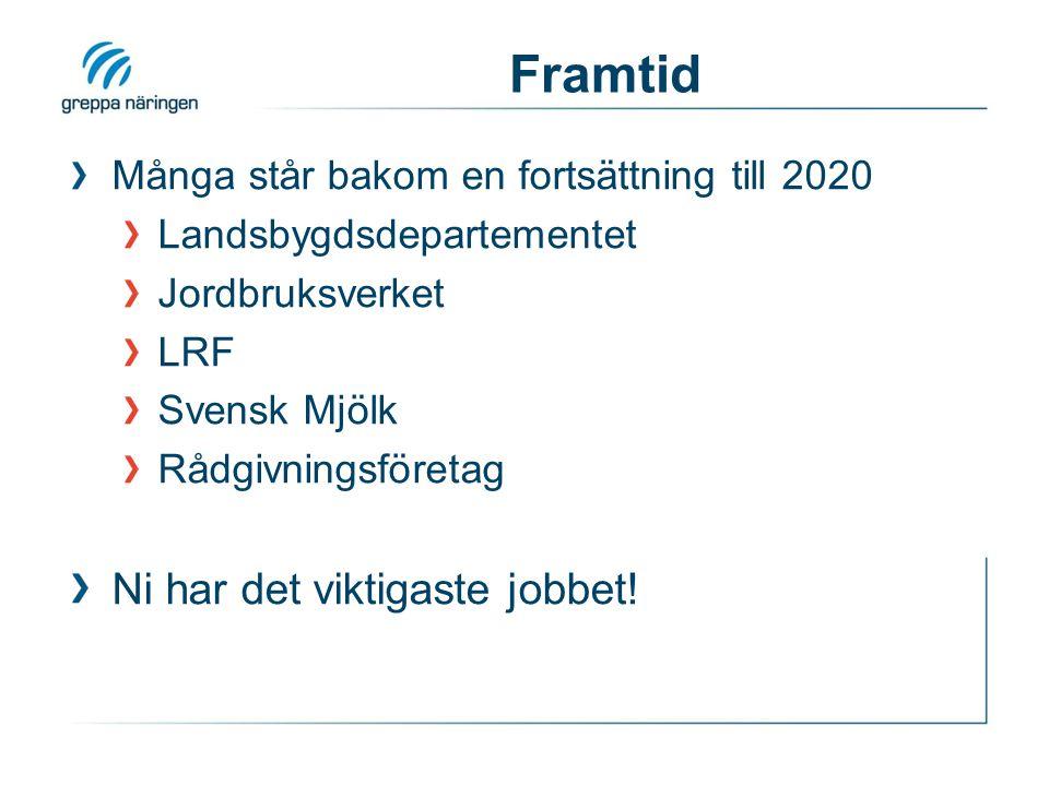 Framtid Många står bakom en fortsättning till 2020 Landsbygdsdepartementet Jordbruksverket LRF Svensk Mjölk Rådgivningsföretag Ni har det viktigaste jobbet!