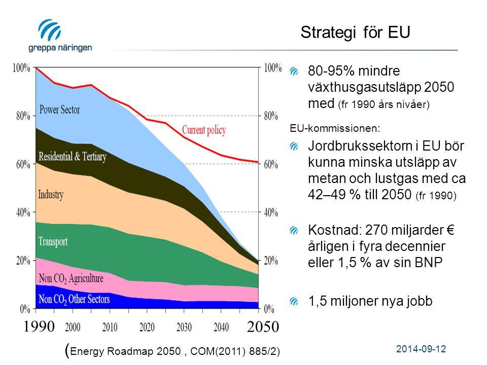 80-95% mindre växthusgasutsläpp 2050 med (fr 1990 års nivåer) EU-kommissionen: Jordbrukssektorn i EU bör kunna minska utsläpp av metan och lustgas med