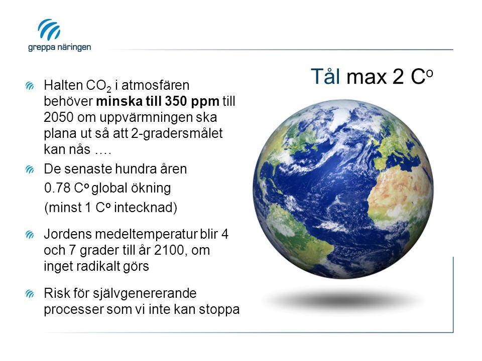 Halten CO 2 i atmosfären behöver minska till 350 ppm till 2050 om uppvärmningen ska plana ut så att 2-gradersmålet kan nås …. De senaste hundra åren 0
