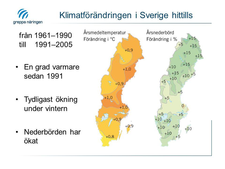 2014-09-12 Djur i Sverige utveckling 1990-2010 Källa: Sweden s National Inventory Report 2012 submitted under the United Nations Framework Convention on Climate Change