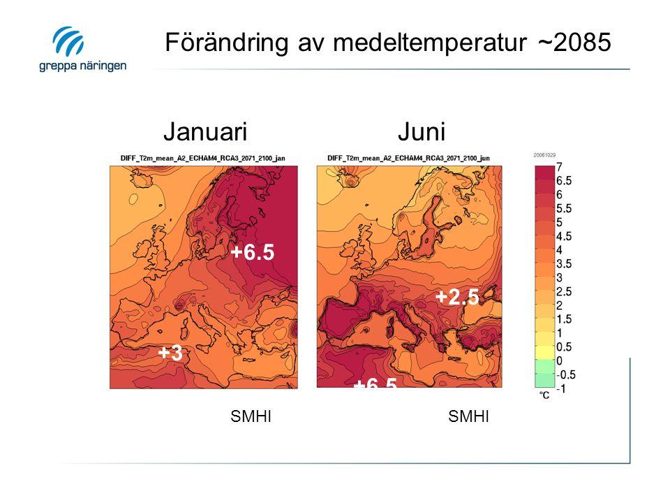 Förändring av medeltemperatur ~2085 JanuariJuni +6.5 +3 +6.5 +2.5 SMHI