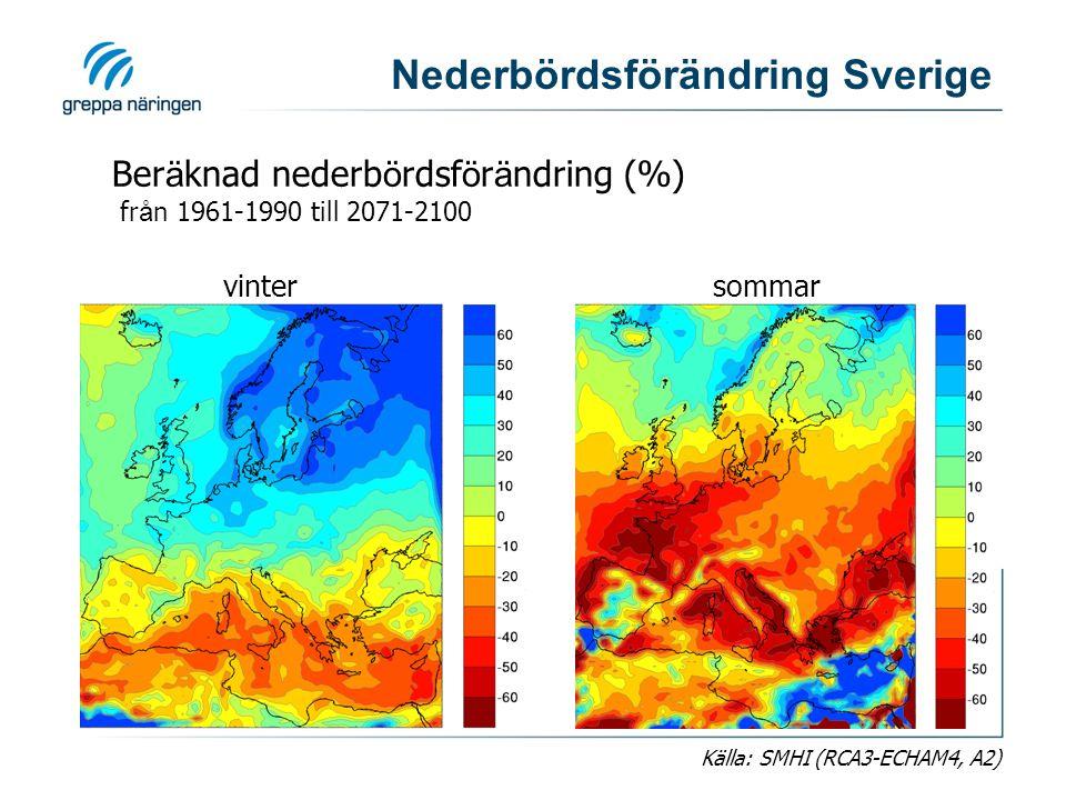 Efter Markku Rummukainen, MISTRA SWECIA Vi frös vintern 2010/2011 men det var ett varmt år på jorden Skilj på väder och klimat..