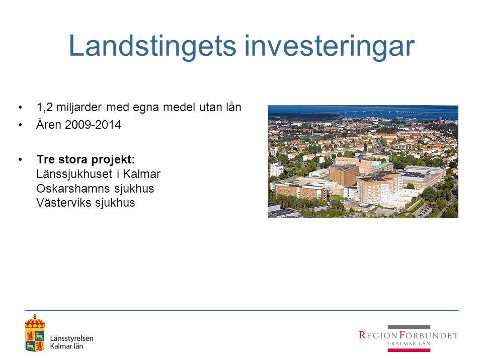 Landstingets investeringar 1,2 miljarder med egna medel utan lån Åren 2009-2014 Tre stora projekt: Länssjukhuset i Kalmar Oskarshamns sjukhus Västervi