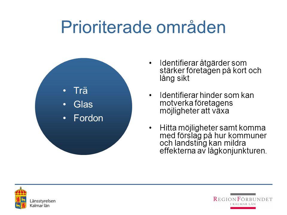 Prioriterade områden Trä Glas Fordon Identifierar åtgärder som stärker företagen på kort och lång sikt Identifierar hinder som kan motverka företagens