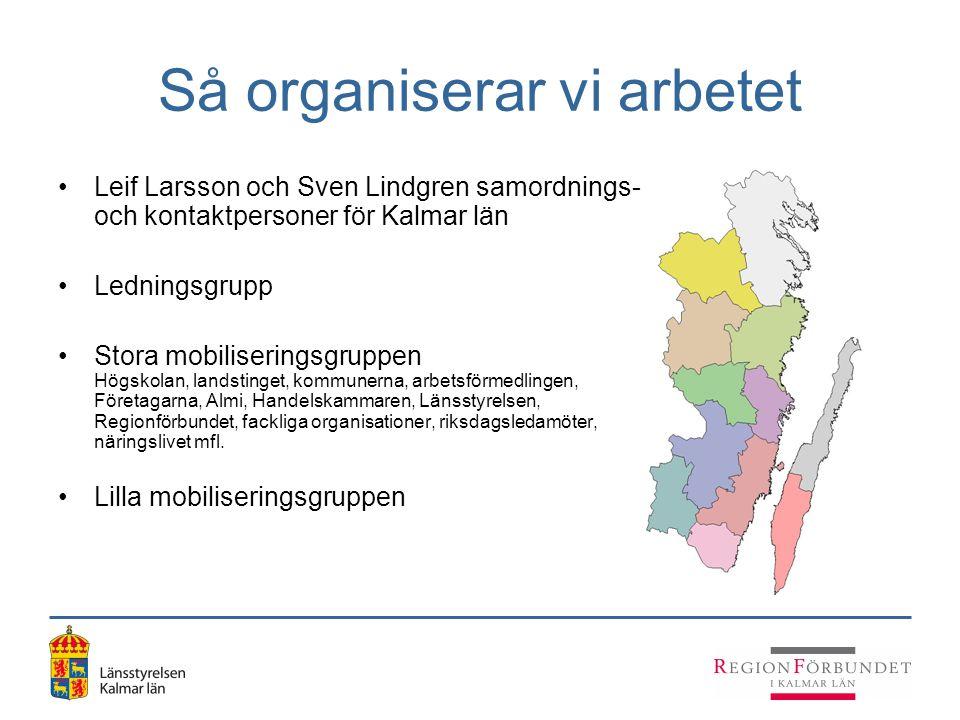 Så organiserar vi arbetet Leif Larsson och Sven Lindgren samordnings- och kontaktpersoner för Kalmar län Ledningsgrupp Stora mobiliseringsgruppen Högs