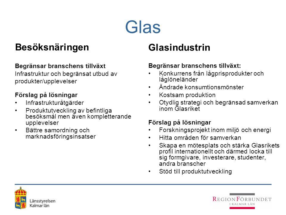 Glas Besöksnäringen Begränsar branschens tillväxt Infrastruktur och begränsat utbud av produkter/upplevelser Förslag på lösningar Infrastrukturåtgärde