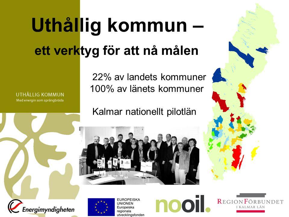 Uthållig kommun – ett verktyg för att nå målen 22% av landets kommuner 100% av länets kommuner Kalmar nationellt pilotlän