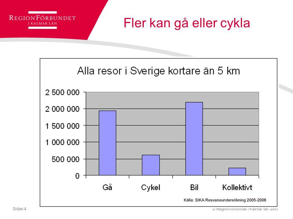 © Regionförbundet i Kalmar län 2007Sidan 4 Fler kan gå eller cykla