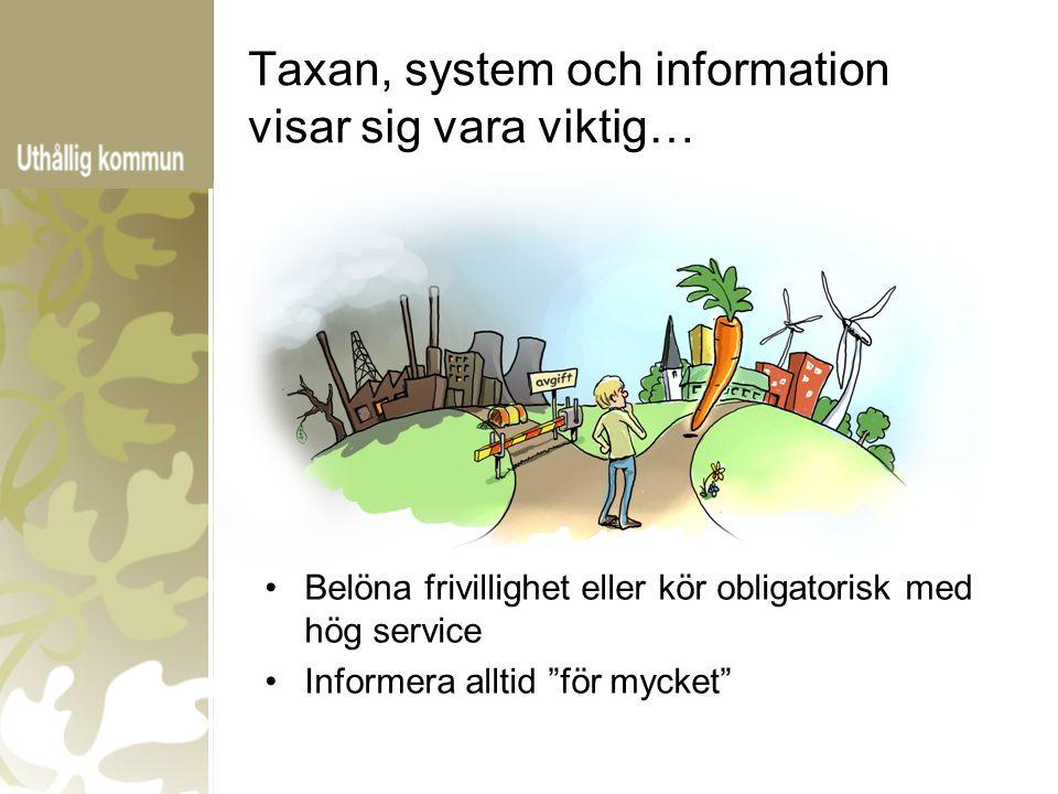 Taxan, system och information visar sig vara viktig… Belöna frivillighet eller kör obligatorisk med hög service Informera alltid för mycket