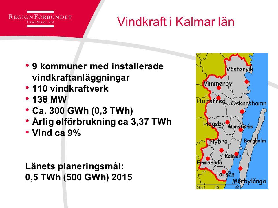 9 kommuner med installerade vindkraftanläggningar 110 vindkraftverk 138 MW Ca. 300 GWh (0,3 TWh) Årlig elförbrukning ca 3,37 TWh Vind ca 9% Länets pla