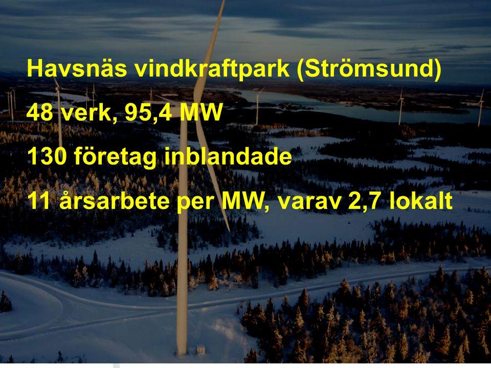 Havsnäs vindkraftpark (Strömsund) 48 verk, 95,4 MW 130 företag inblandade 11 årsarbete per MW, varav 2,7 lokalt