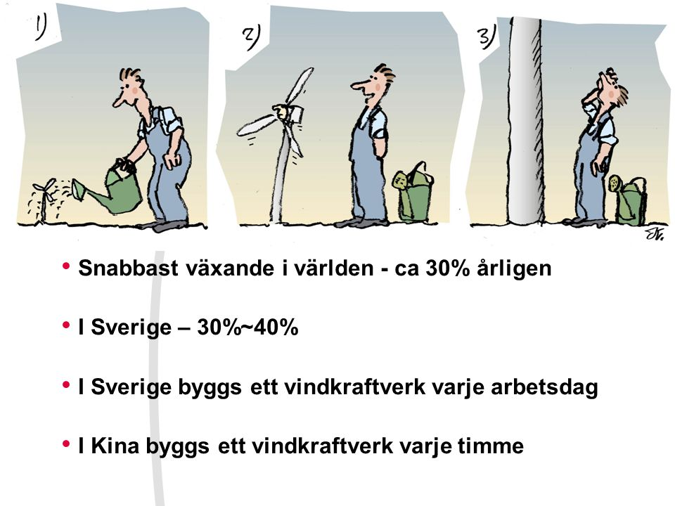 Snabbast växande i världen - ca 30% årligen I Sverige – 30%~40% I Sverige byggs ett vindkraftverk varje arbetsdag I Kina byggs ett vindkraftverk varje
