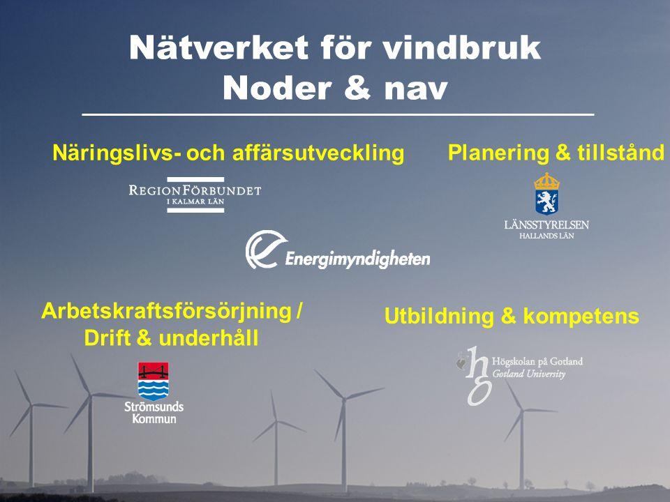 Nätverket för vindbruk Noder & nav Näringslivs- och affärsutveckling Planering & tillstånd Arbetskraftsförsörjning / Drift & underhåll Utbildning & ko