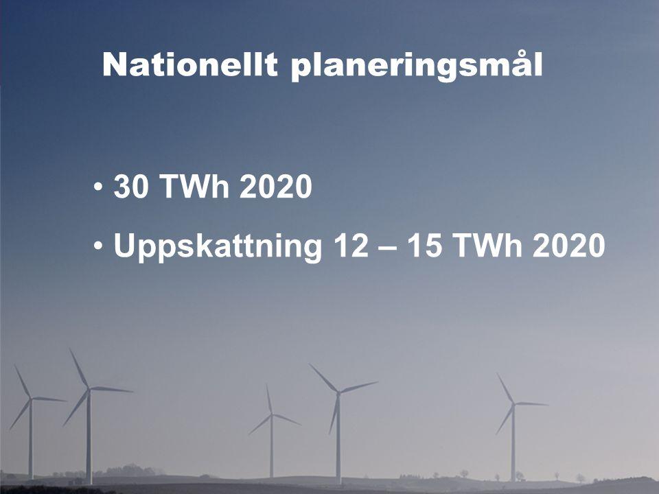 Nationellt planeringsmål 30 TWh 2020 Uppskattning 12 – 15 TWh 2020