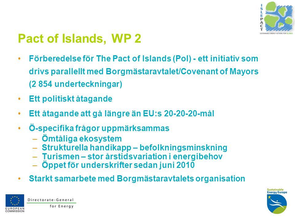 5 Pact of Islands, WP 2 Förberedelse för The Pact of Islands (PoI) - ett initiativ som drivs parallellt med Borgmästaravtalet/Covenant of Mayors (2 854 underteckningar) Ett politiskt åtagande Ett åtagande att gå längre än EU:s 20-20-20-mål Ö-specifika frågor uppmärksammas –Ömtåliga ekosystem –Strukturella handikapp – befolkningsminskning –Turismen – stor årstidsvariation i energibehov –Öppet för underskrifter sedan juni 2010 Starkt samarbete med Borgmästaravtalets organisation