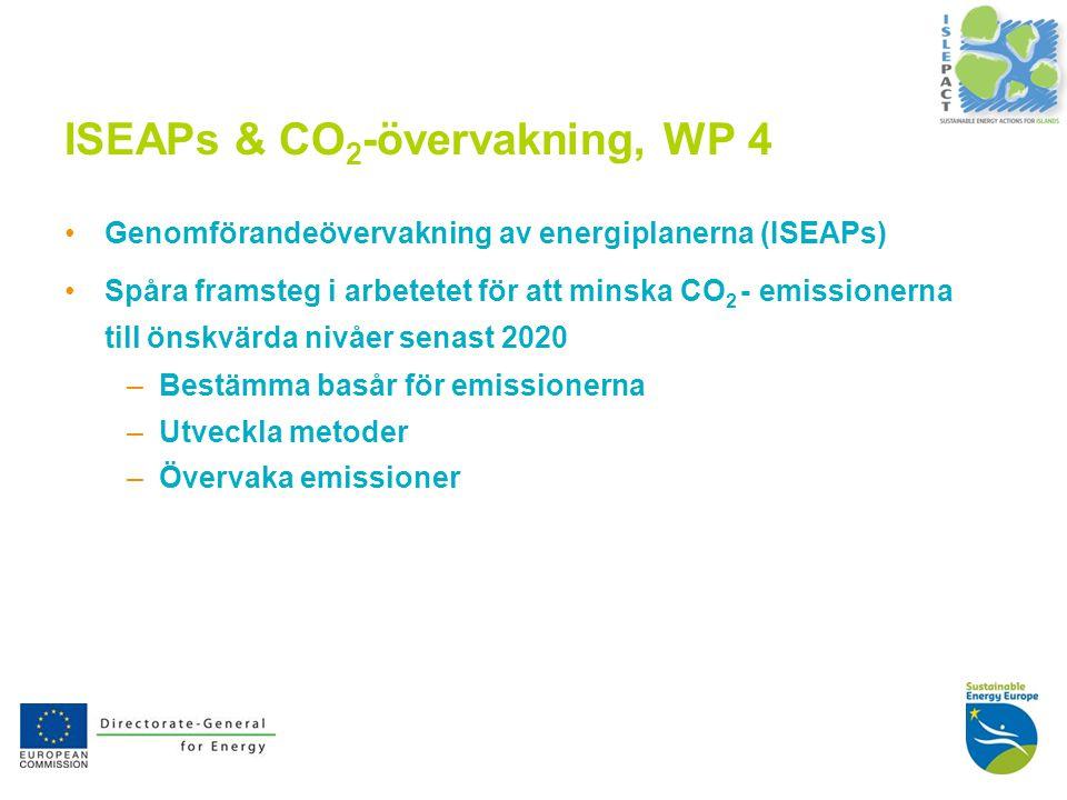 7 ISEAPs & CO 2 -övervakning, WP 4 Genomförandeövervakning av energiplanerna (ISEAPs) Spåra framsteg i arbetetet för att minska CO 2 - emissionerna till önskvärda nivåer senast 2020 –Bestämma basår för emissionerna –Utveckla metoder –Övervaka emissioner
