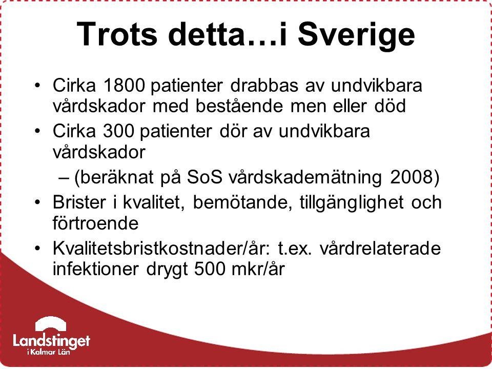Trots detta…i Sverige Cirka 1800 patienter drabbas av undvikbara vårdskador med bestående men eller död Cirka 300 patienter dör av undvikbara vårdskad