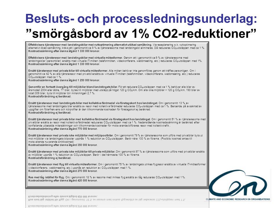 """Besluts- och processledningsunderlag: """"smörgåsbord av 1% CO2-reduktioner"""""""