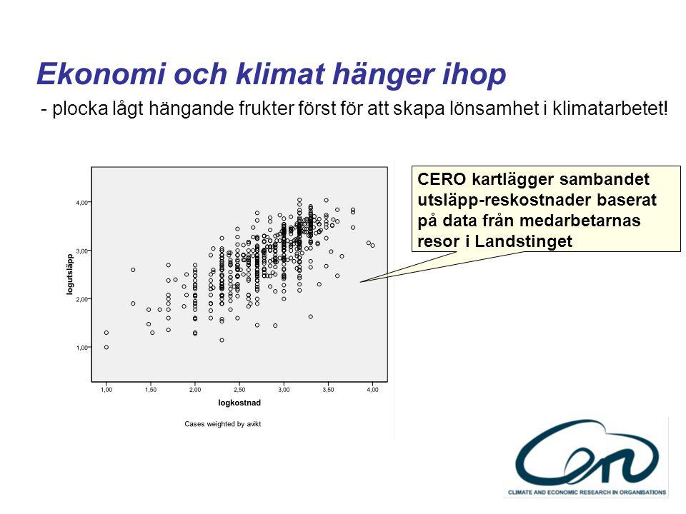 Ekonomi och klimat hänger ihop - plocka lågt hängande frukter först för att skapa lönsamhet i klimatarbetet! CERO kartlägger sambandet utsläpp-reskost