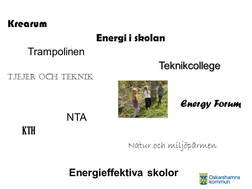 Krearum Energi i skolan TrampolinenTeknikcollege Tjejer och teknik Energy Forum NTA KTH Natur och miljöpärmen Energieffektiva skolor