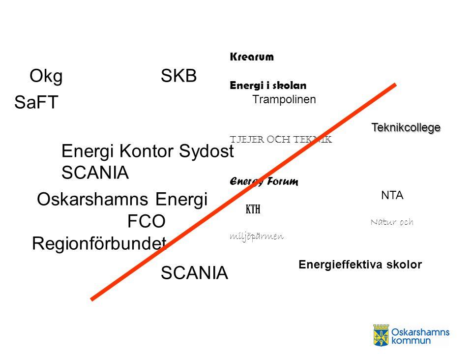 Okg SKB SaFT Energi Kontor Sydost SCANIA Oskarshamns Energi FCO Regionförbundet SCANIA Krearum Energi i skolan TrampolinenTeknikcollege Tjejer och tek